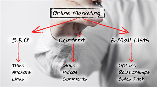 Servizi-seo-web-marketing-social-network